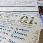 池田泉州銀行優待金利